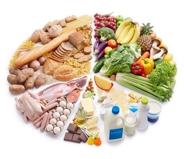 Consigli alimentari e di stile di vita