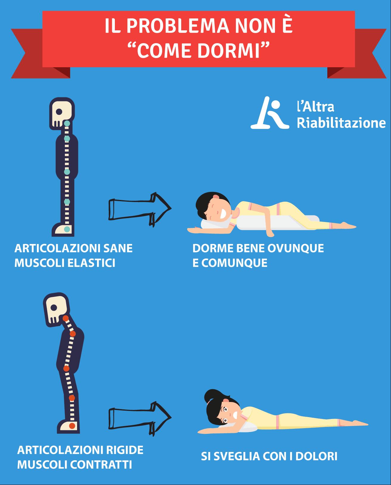 Consigli per dormire bene con il mal di schiena