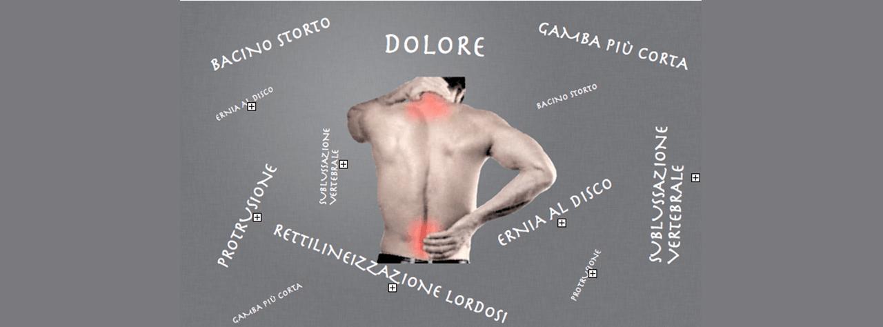 Come liberarsi da osteochondrosis di reparto cervicale di video