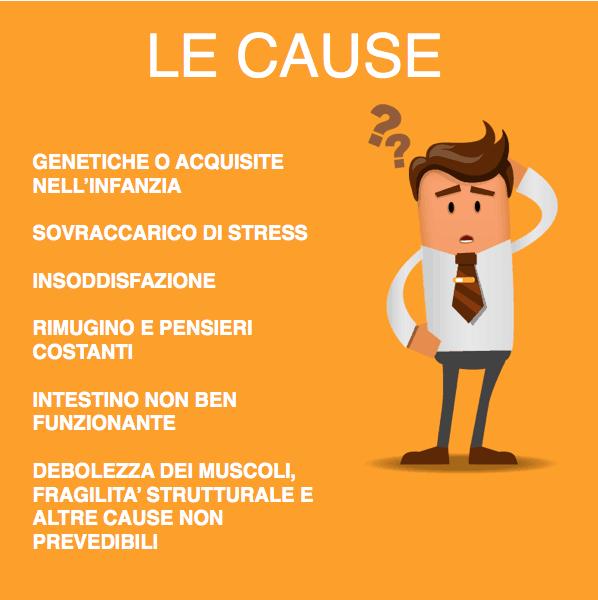 ansia e stress tutti i sintomi