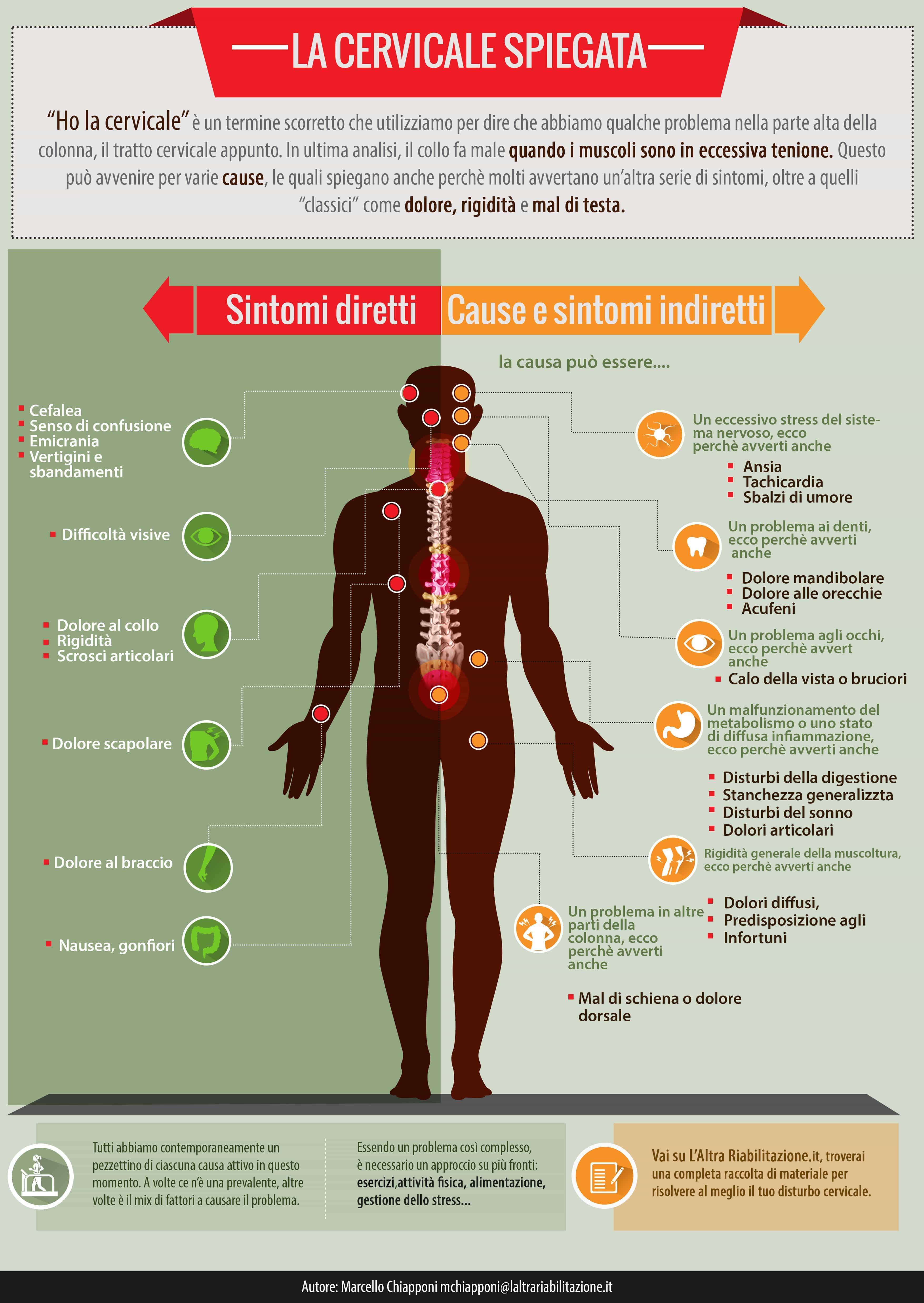cervicale infografic