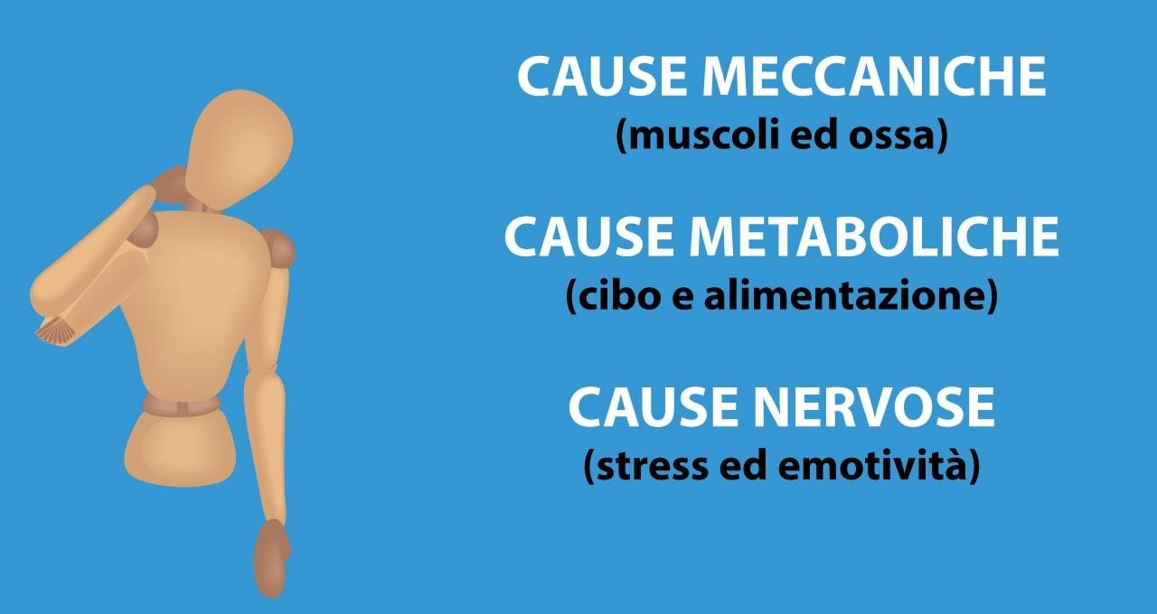 Cause del dolore cervicale