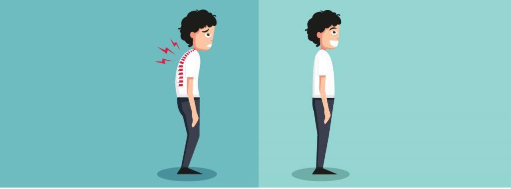 Risultati immagini per postura specchio