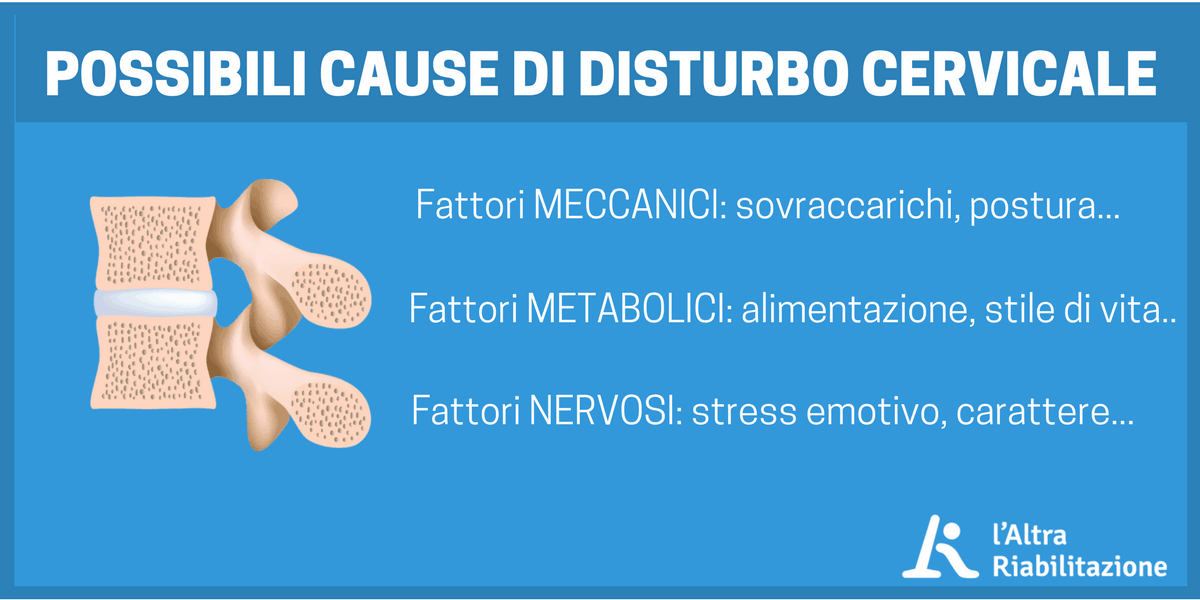 POSSIBILI CAUSE DI DISTURBO CERVICALE