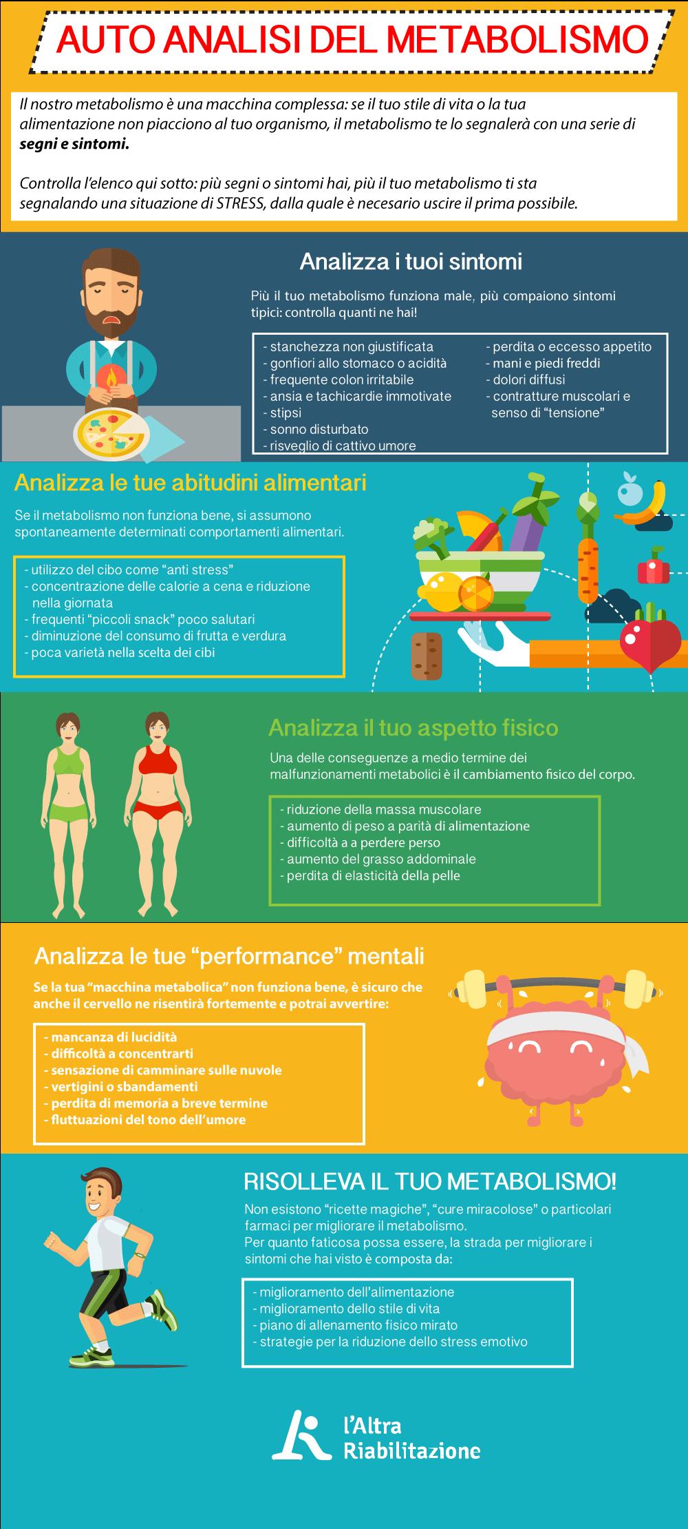 alimentazione per migliorare il metabolismo