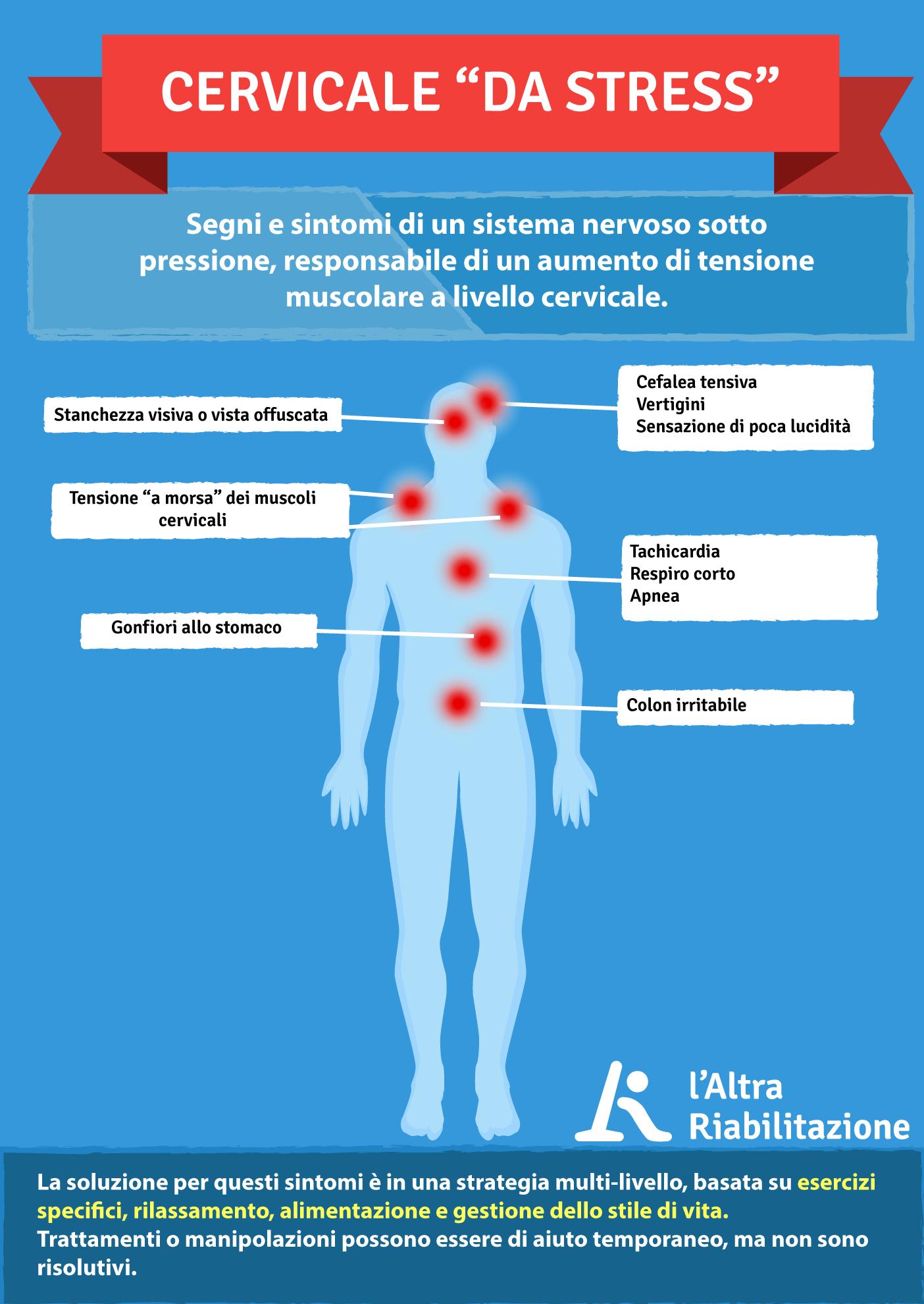 Boubnovsky la méthode des exercices du service cervical