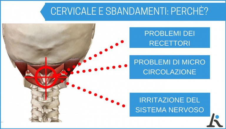 Il dolore alla spalla del collo può causare vertigini, fare poi degli...