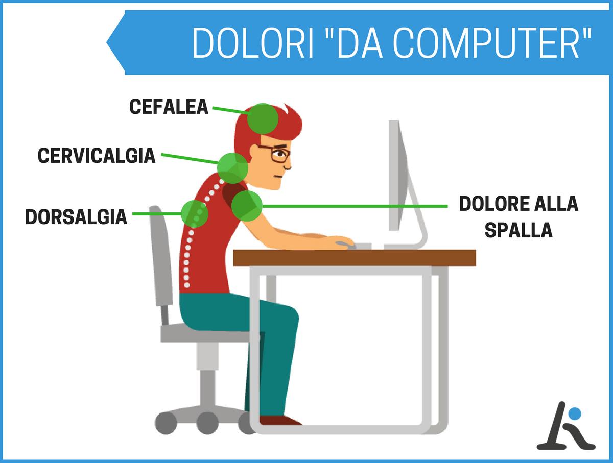 Posizione Corretta Ufficio.Dolori A Collo E Spalle Usando Il Computer Via Con 3 Mosse