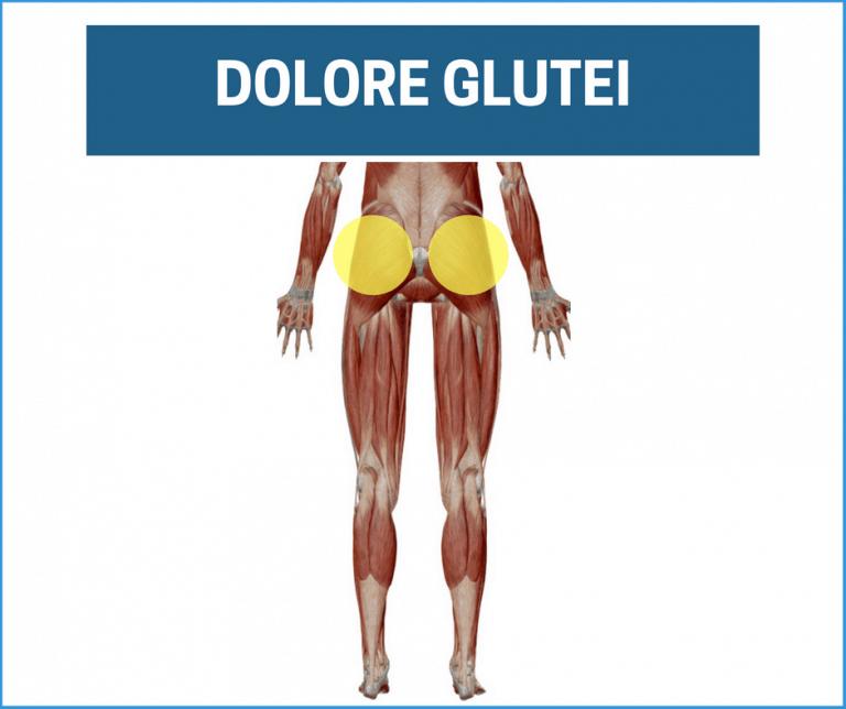 diagnosticare la rotazione interna del dolore inguinale del femore