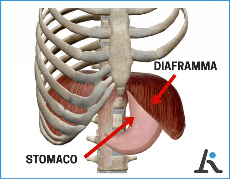 la tensione sullo stomaco