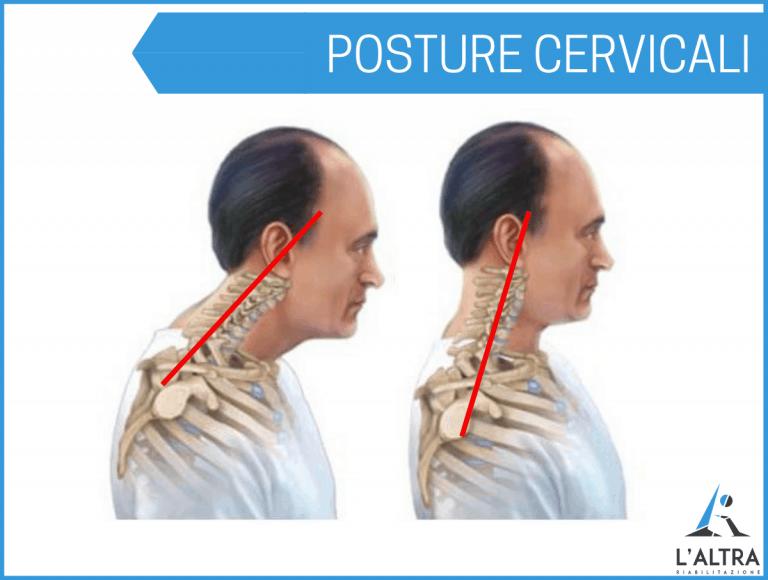 Ginnastica Posturale Cervicale Una Guida Completa L Altra Riabilitazione