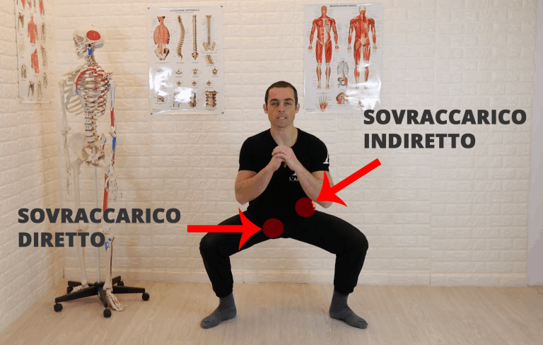 trattamento muscolare adduttore tirato